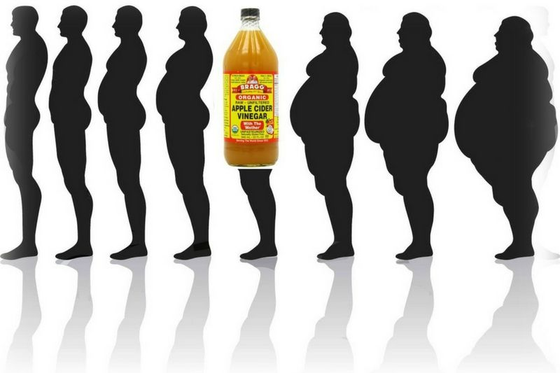Apple Cider Vinegar And Weight Loss How It Works Yuri Elkaim