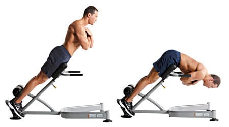The 7 Abdominal Exercise Machines You Need to Stop Using ...
