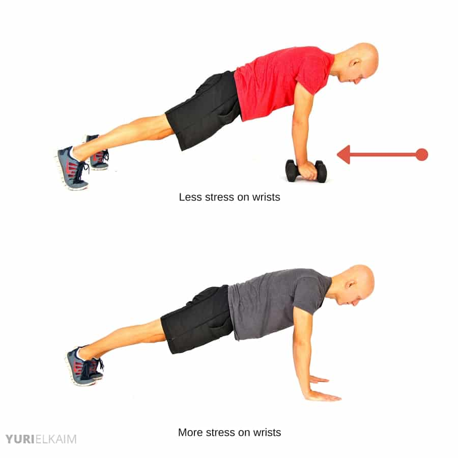 How to Prevent Sore Wrists While Doing Push-Ups