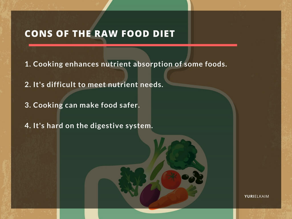 The cons of a raw food diet