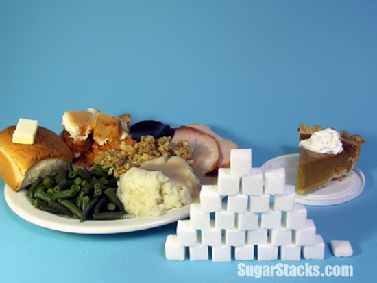 Thanksgiving Meal and Sugar Content