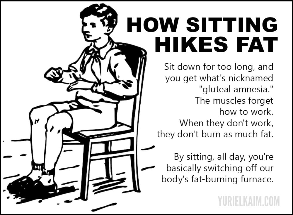 Why Sitting Is The Worst Thing You're Doing to Yourself