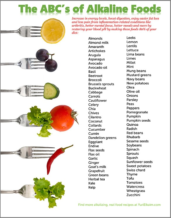 Electric Diet Foods