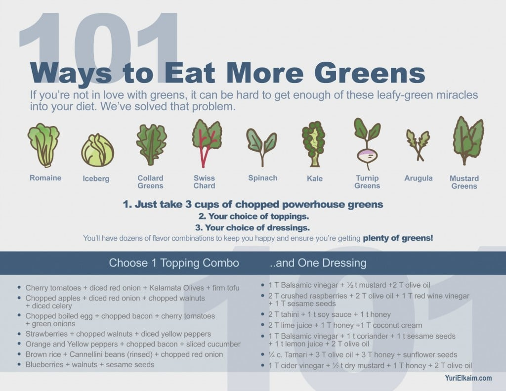 101 Ways to Eat More Greens SM