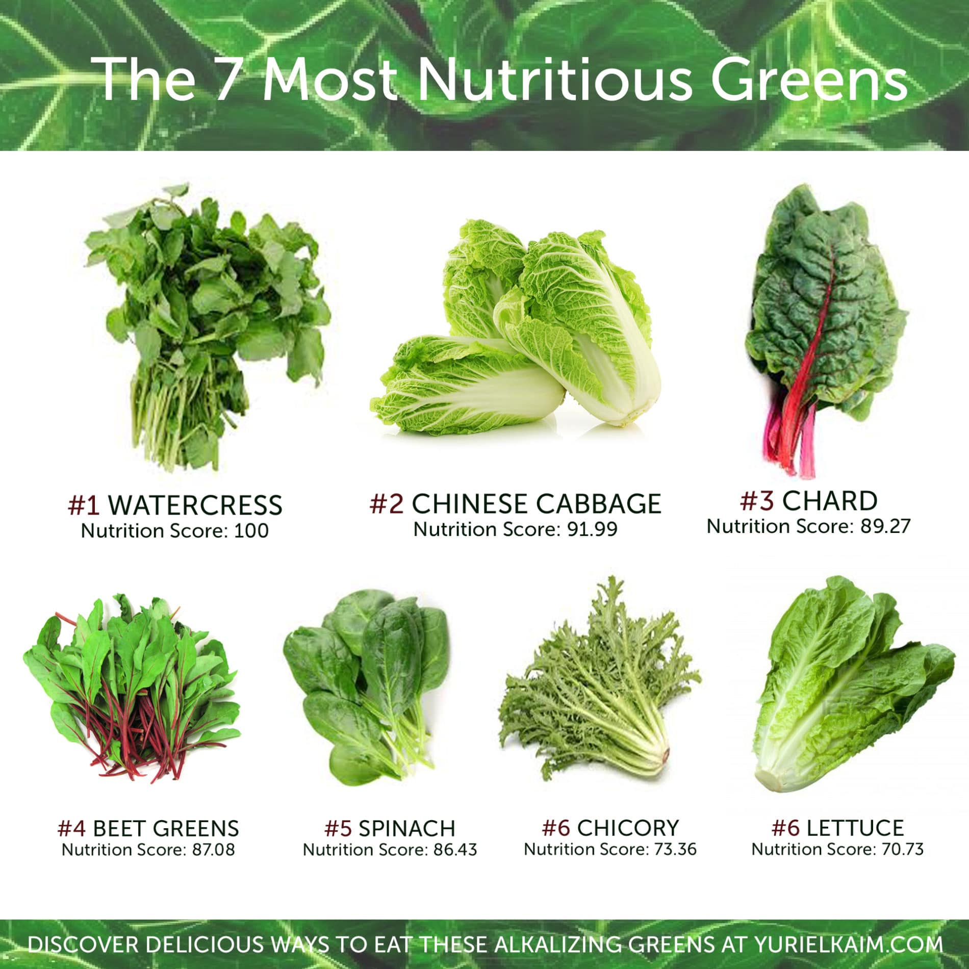 what are the healthiest greens the super 7 plus recipes
