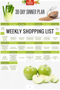 Weekly Shopping List