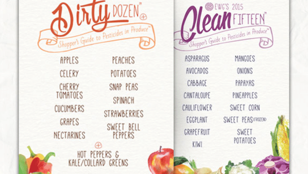 EWG Dirty Dozen