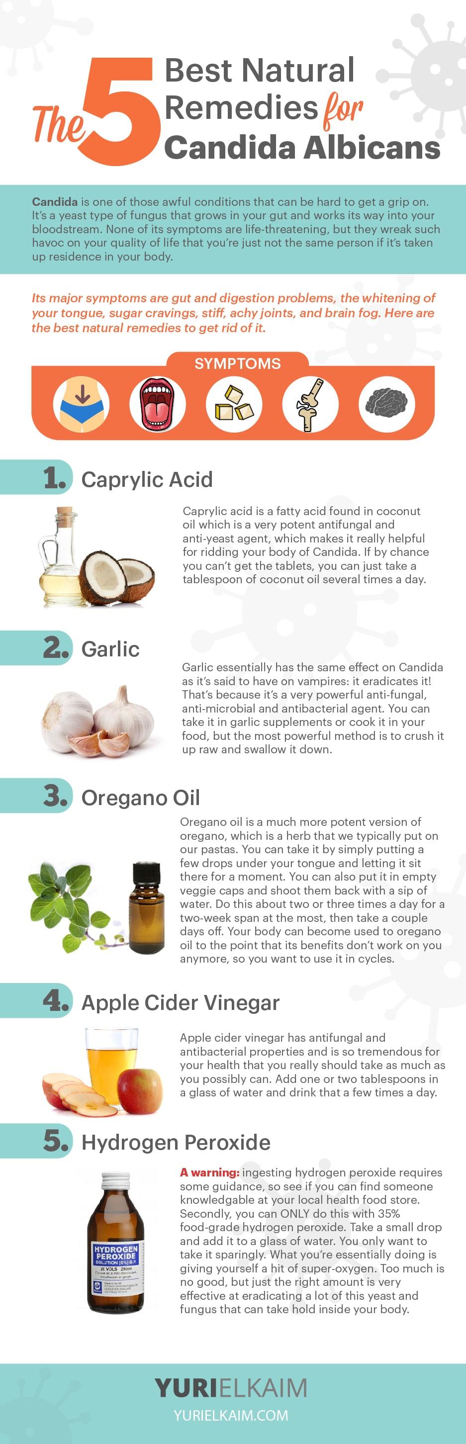 Choosing a good remedy for thrush