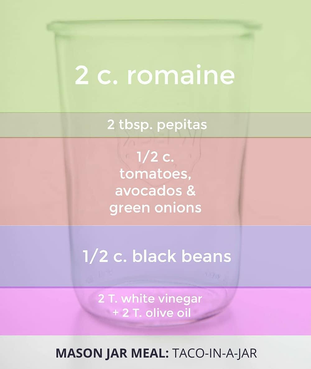 10 Mason Jar Meals That Make Healthy Eating Easy - Taco-in-a-Jar