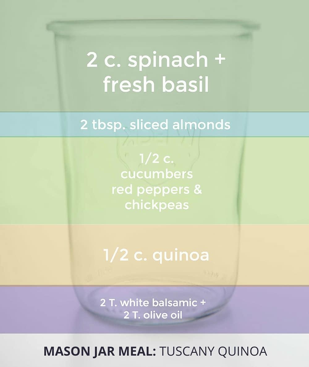 10 Mason Jar Meals That Make Healthy Eating Easy - Tuscany Quinoa