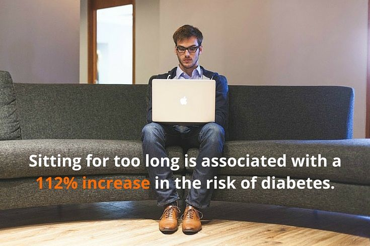 Sitting increases risk of diabetes