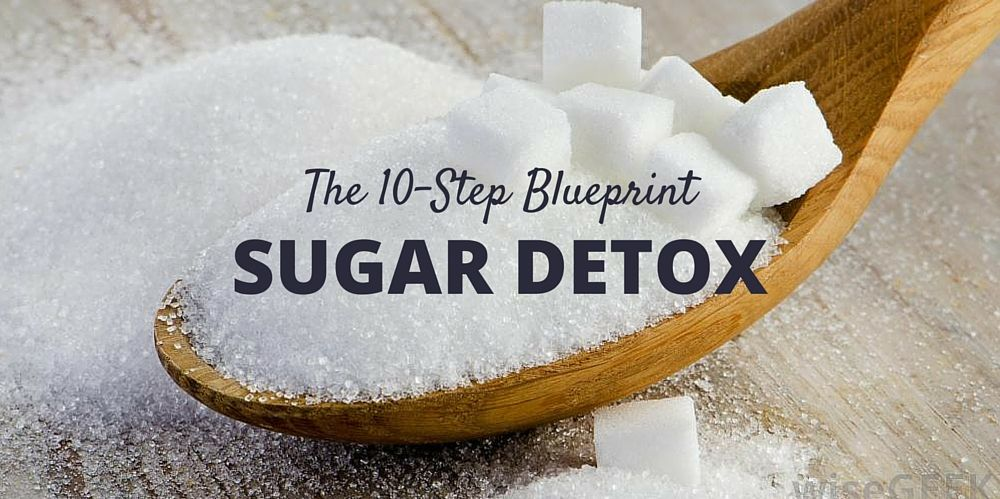 Sugar Detox Plan - 10-Step Blueprint for Quitting Sugar