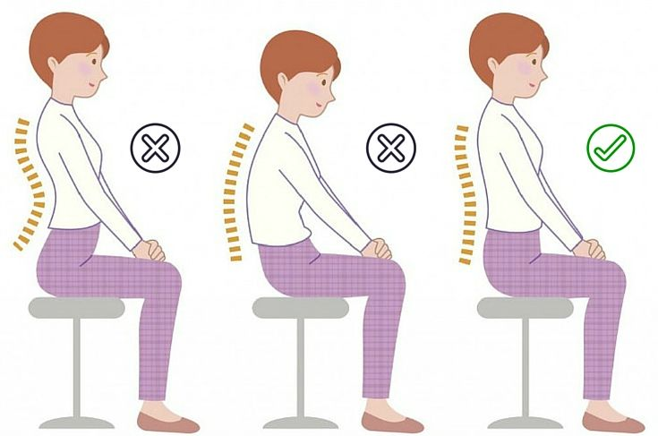 The Correct Sitting Posture