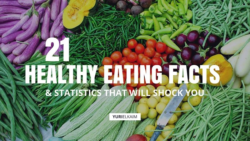 21 Healthy Eating Facts And Statistics That Will Shock You Yuri Elkaim
