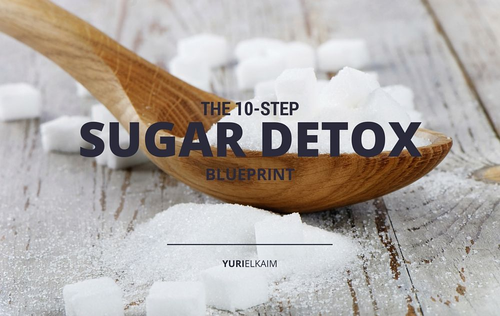A 10-Step Blueprint for Quitting Sugar Article