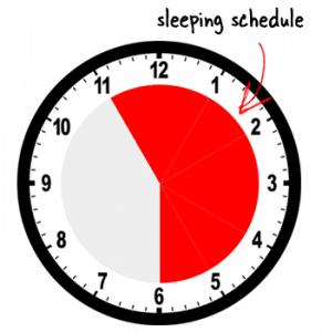 Clock displaying sleeping time