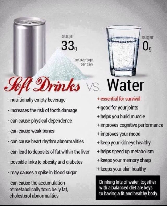 Drink water instead of juice or soda