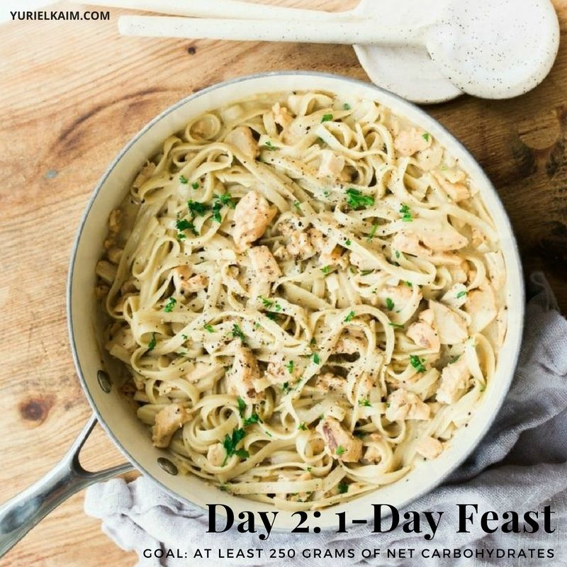 Day 2: 1-Day Feast