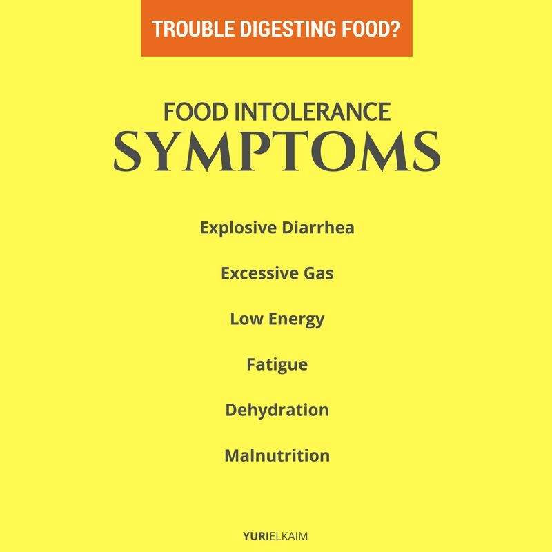 List of Food Intolerance Symptoms