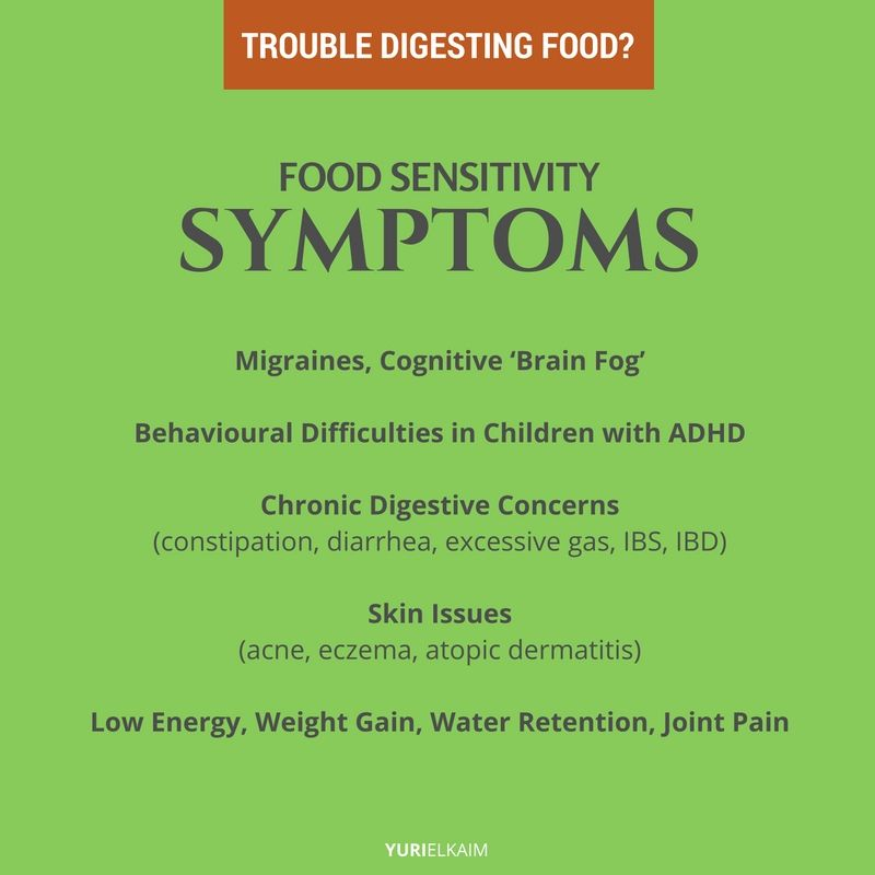List of Food Sensitivity Symptoms