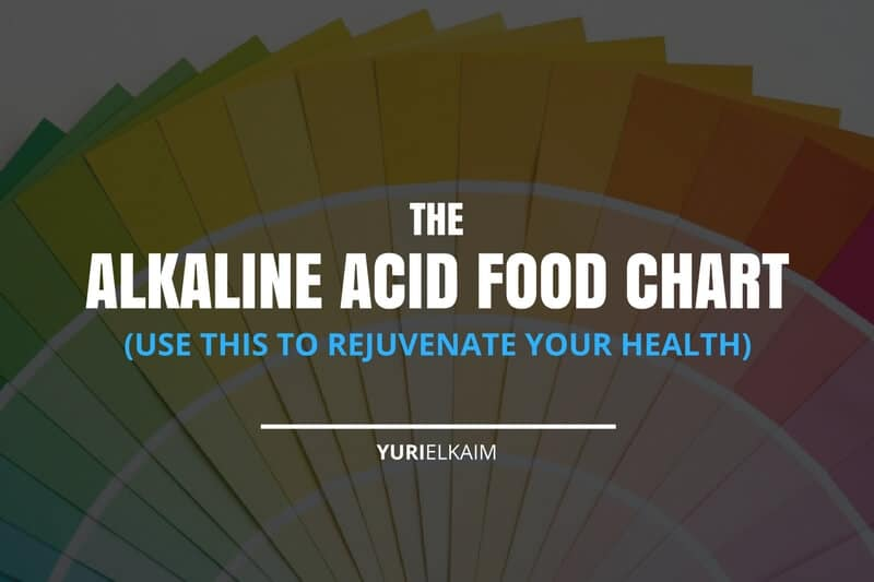 The Alkaline Acid Food Chart (Use This to Rejuvenate Your Health)