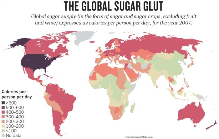 the-global-sugar-glut
